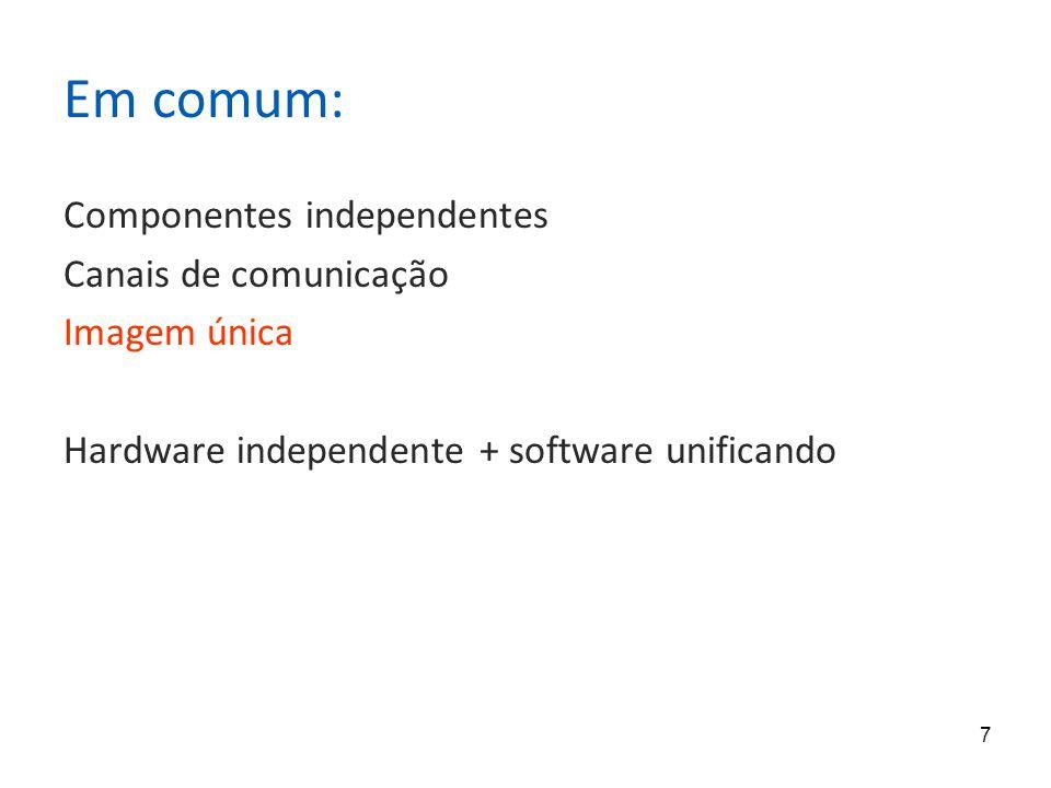 Em comum: Componentes independentes Canais de comunicação Imagem única
