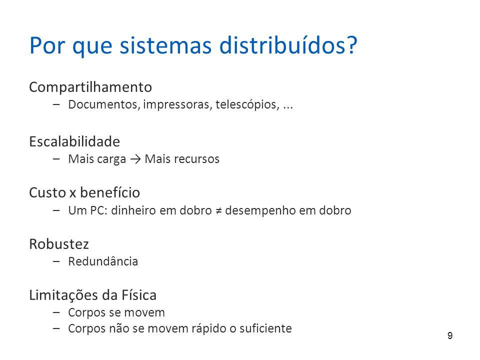 Por que sistemas distribuídos