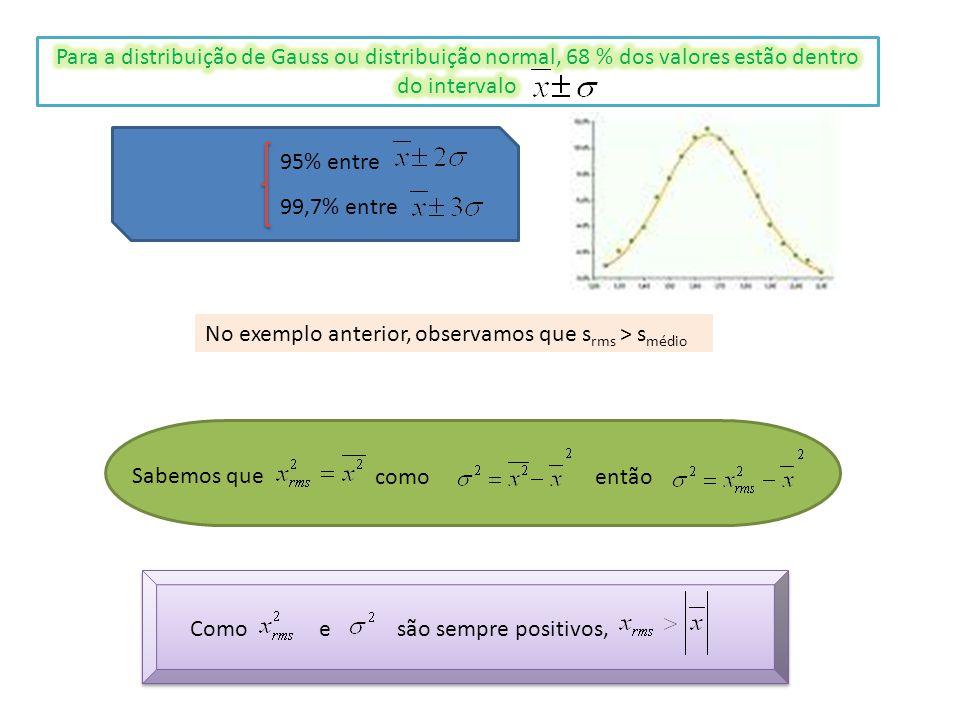 Para a distribuição de Gauss ou distribuição normal, 68 % dos valores estão dentro do intervalo