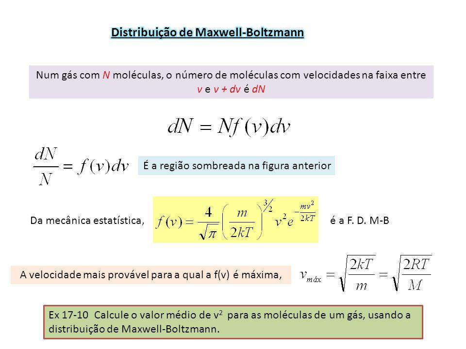 Distribuição de Maxwell-Boltzmann