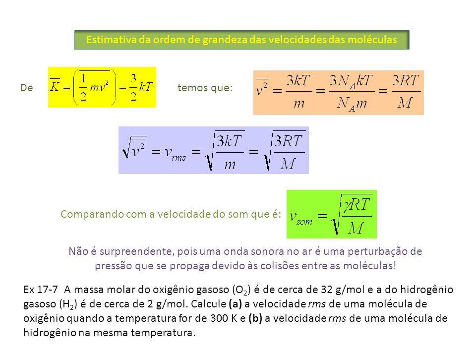 Estimativa da ordem de grandeza das velocidades das moléculas