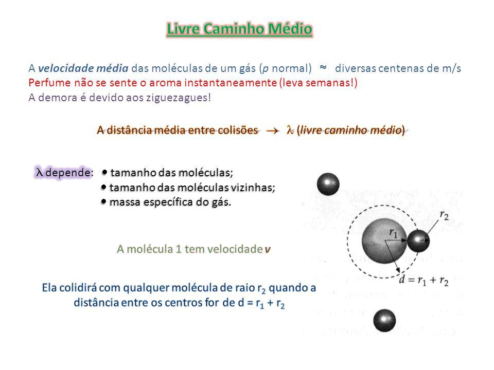 A distância média entre colisões  l (livre caminho médio)
