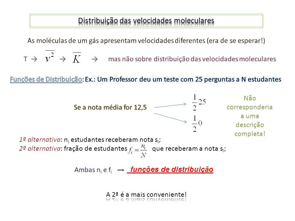 Distribuição das velocidades moleculares