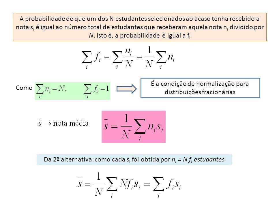 É a condição de normalização para distribuições fracionárias Como