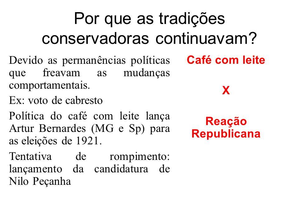 Por que as tradições conservadoras continuavam