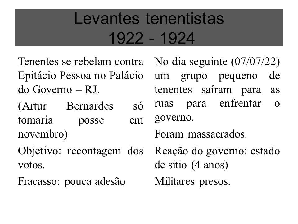 Levantes tenentistas 1922 - 1924