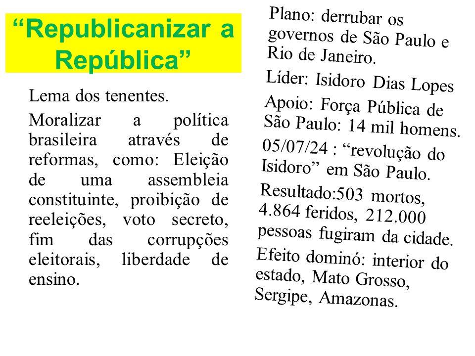 Republicanizar a República