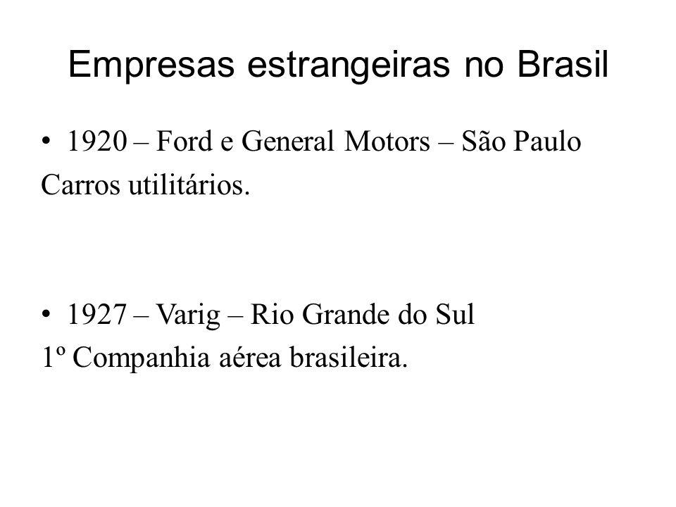 Empresas estrangeiras no Brasil
