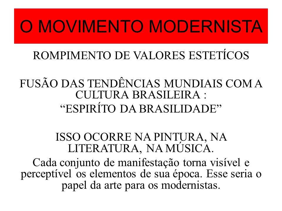 O MOVIMENTO MODERNISTA