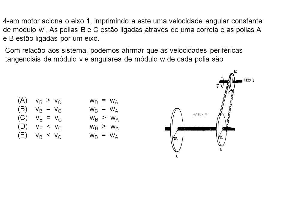 4-em motor aciona o eixo 1, imprimindo a este uma velocidade angular constante de módulo w . As polias B e C estão ligadas através de uma correia e as polias A e B estão ligadas por um eixo.