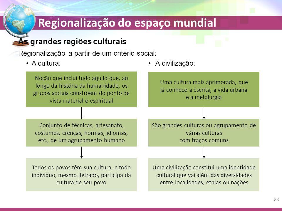 As grandes regiões culturais