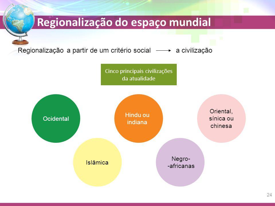 Regionalização a partir de um critério social a civilização