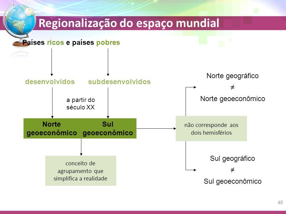 desenvolvidos subdesenvolvidos Norte geoeconômico Sul geoeconômico