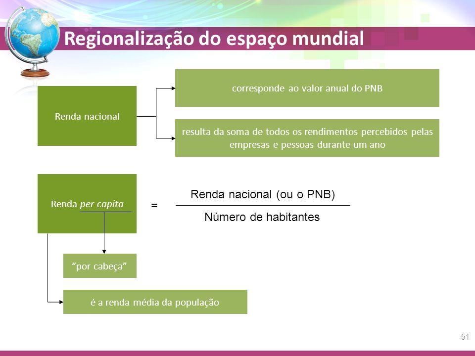 Renda nacional (ou o PNB) = Número de habitantes