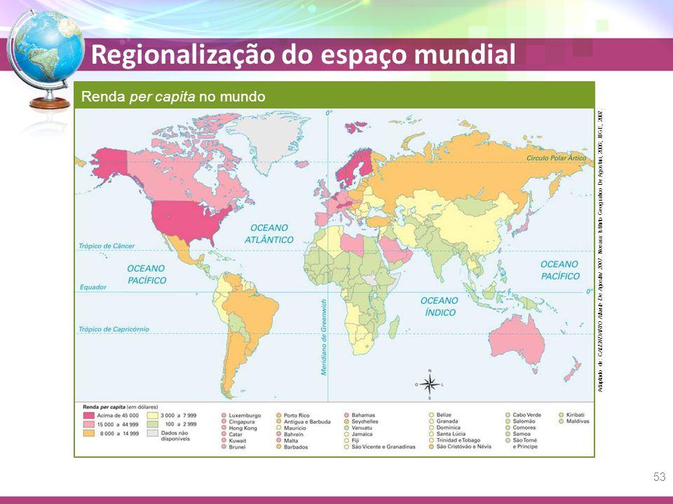Renda per capita no mundo