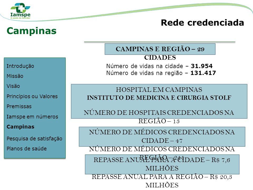 CAMPINAS E REGIÃO – 29 CIDADES