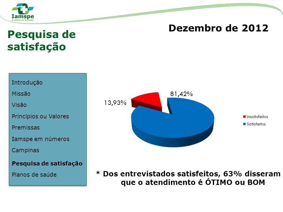 Pesquisa de satisfação Dezembro de 2012