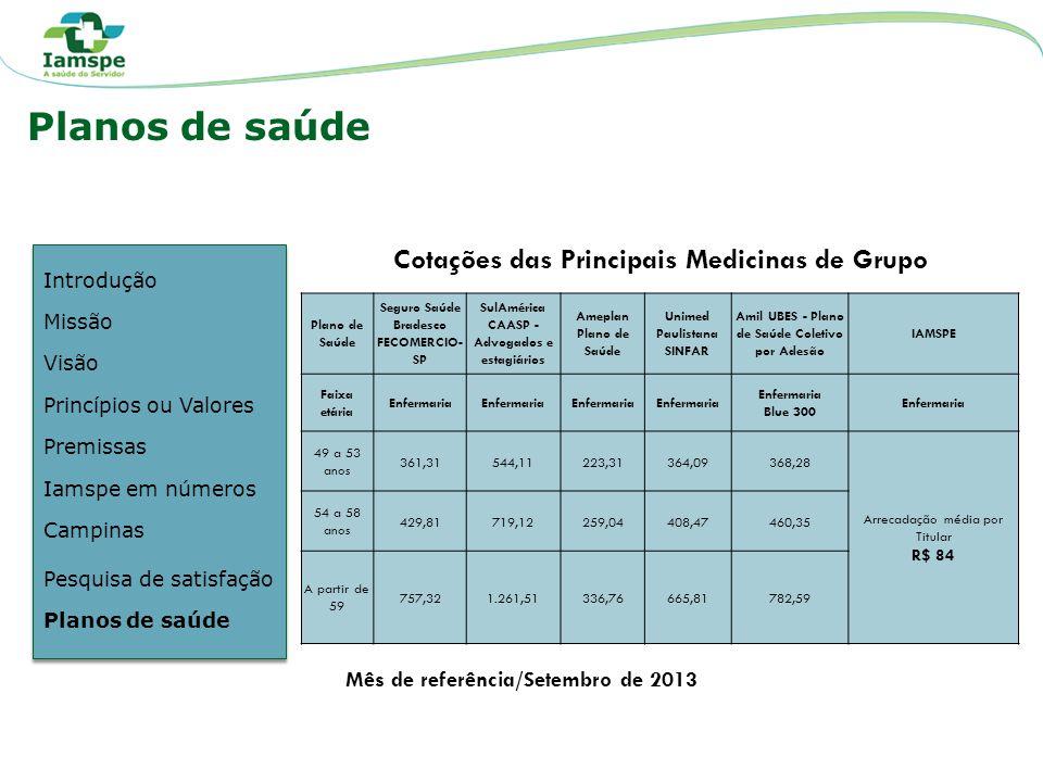 Planos de saúde Cotações das Principais Medicinas de Grupo