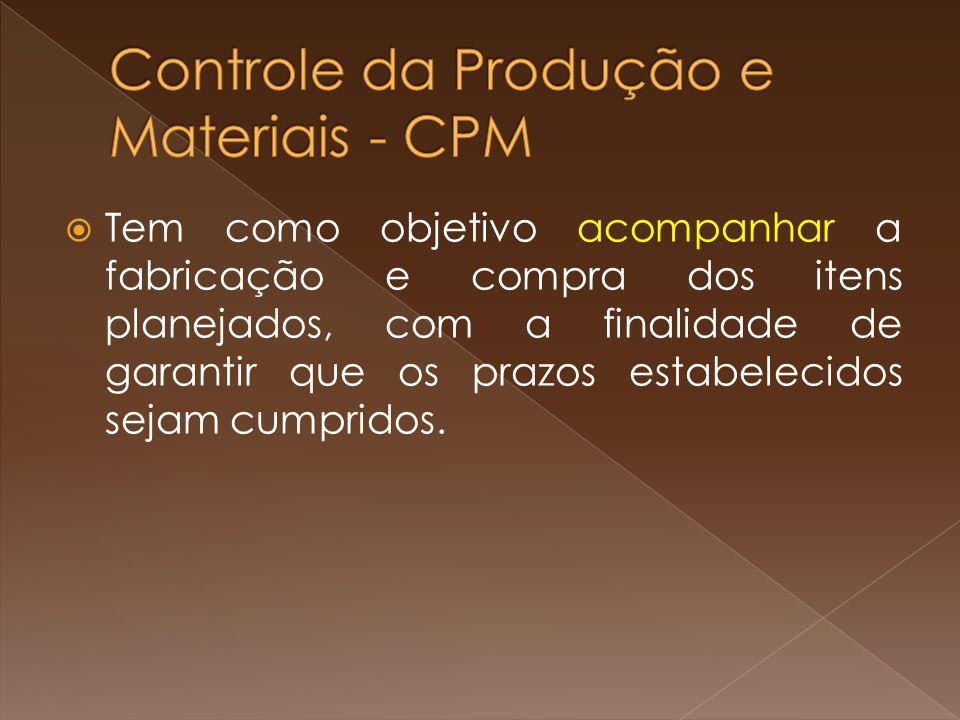 Controle da Produção e Materiais - CPM