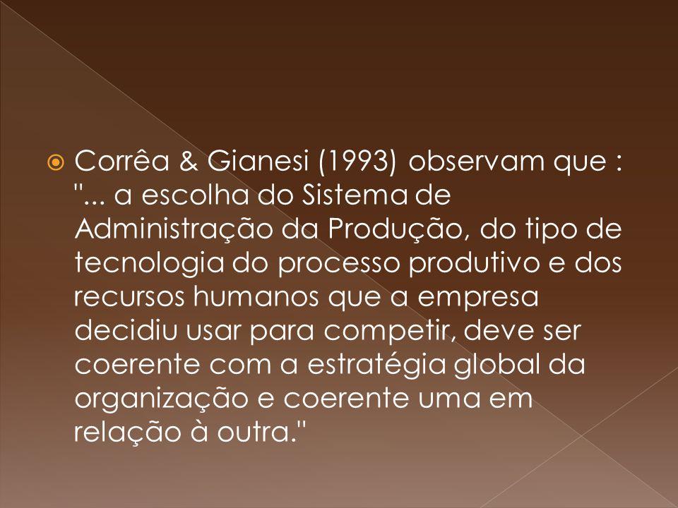 Corrêa & Gianesi (1993) observam que :