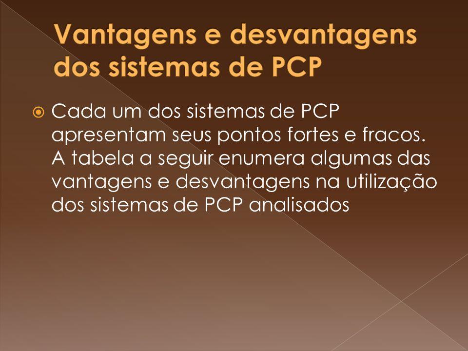 Vantagens e desvantagens dos sistemas de PCP