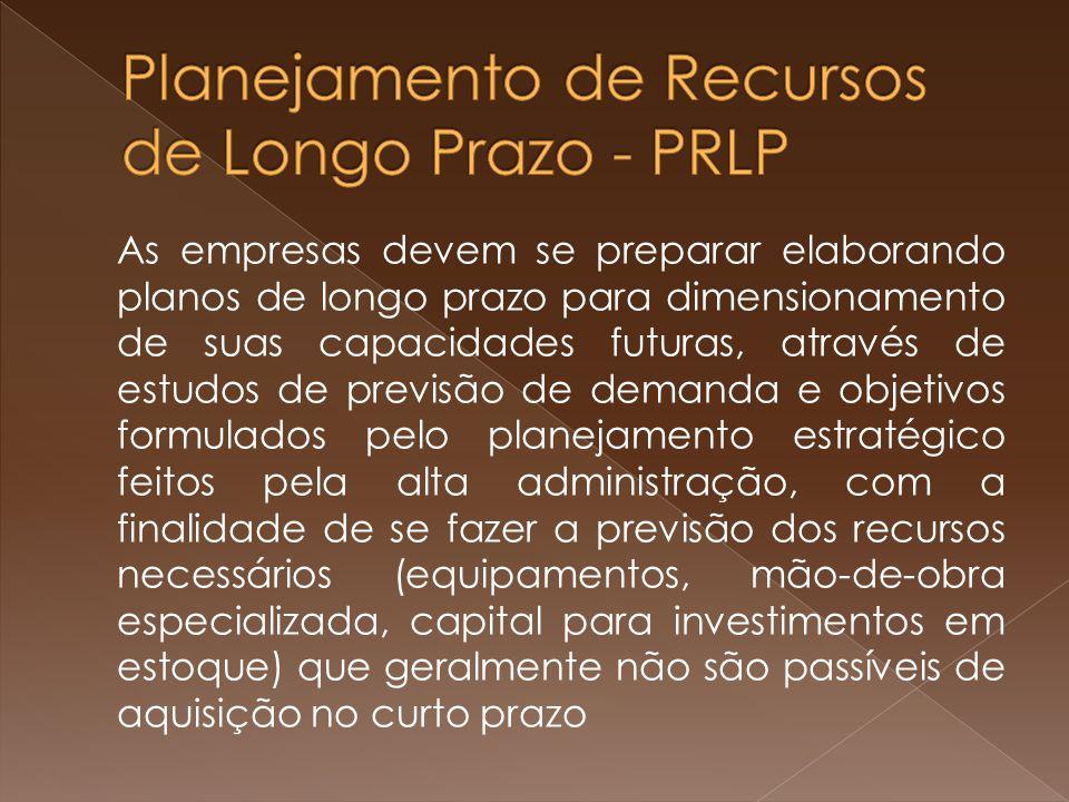 Planejamento de Recursos de Longo Prazo - PRLP