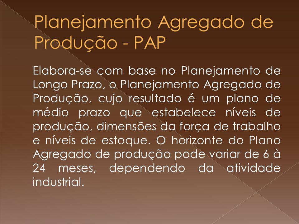 Planejamento Agregado de Produção - PAP