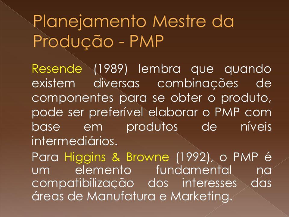 Planejamento Mestre da Produção - PMP