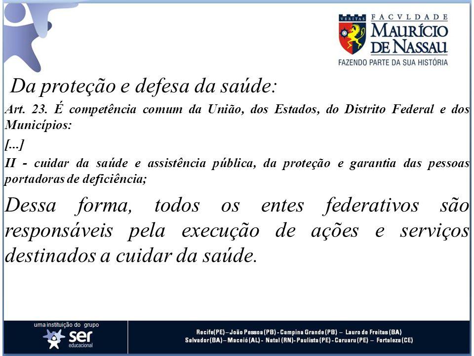 Da proteção e defesa da saúde: