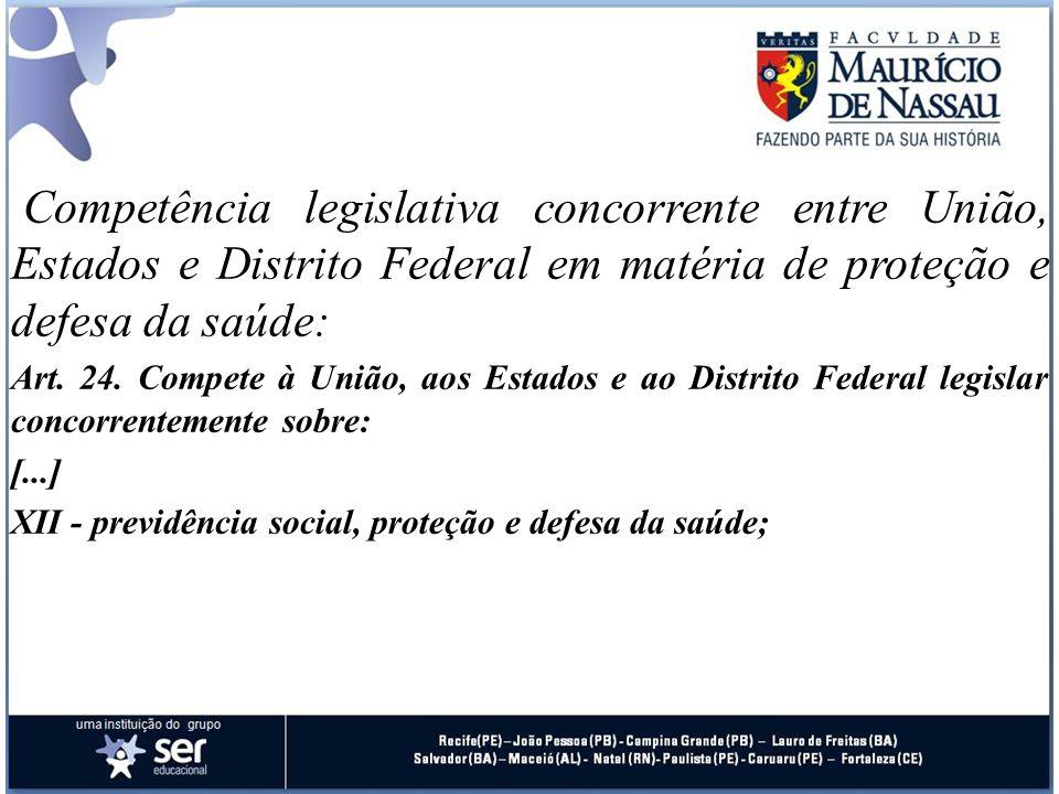 Competência legislativa concorrente entre União, Estados e Distrito Federal em matéria de proteção e defesa da saúde: