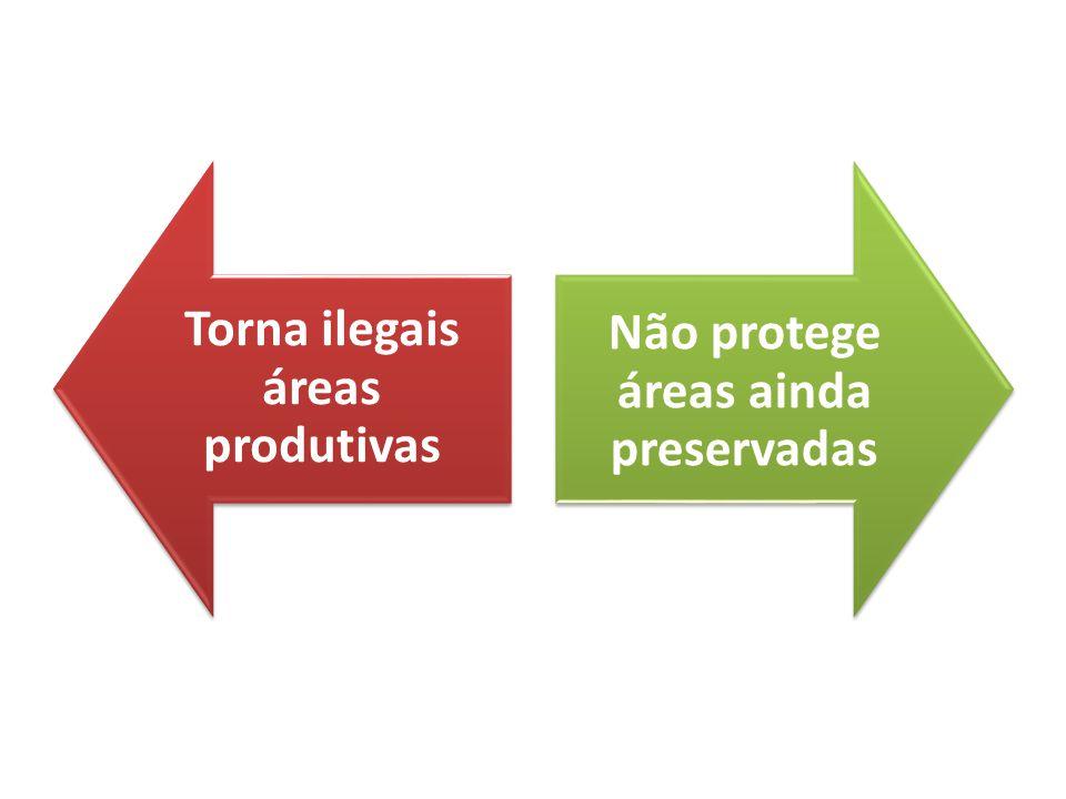 Torna ilegais áreas produtivas Não protege áreas ainda preservadas