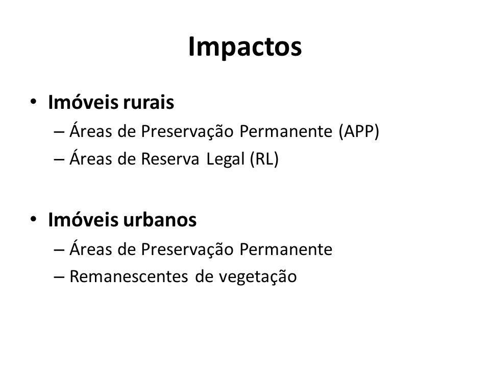 Impactos Imóveis rurais Imóveis urbanos