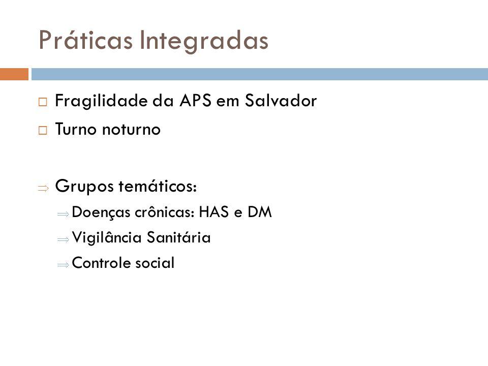 Práticas Integradas Fragilidade da APS em Salvador Turno noturno