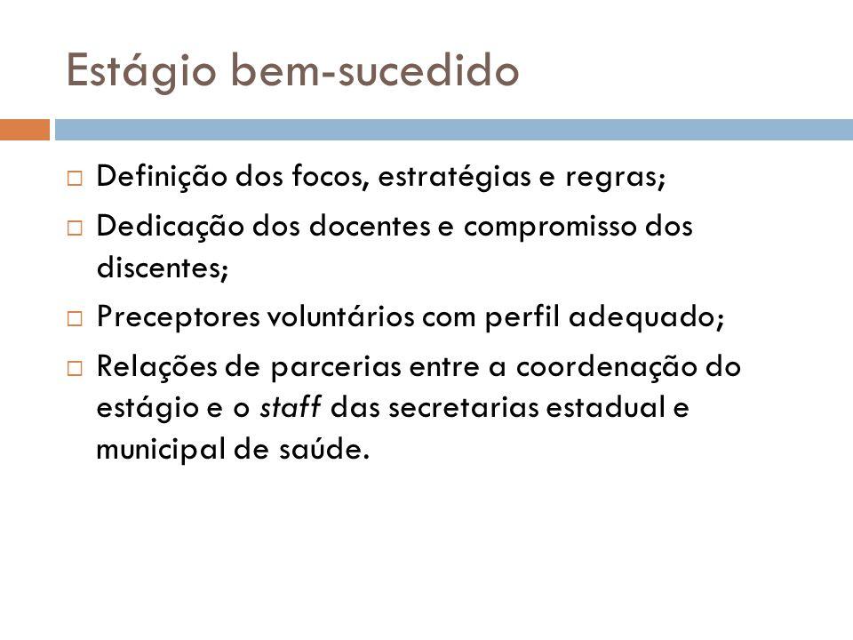 Estágio bem-sucedido Definição dos focos, estratégias e regras;