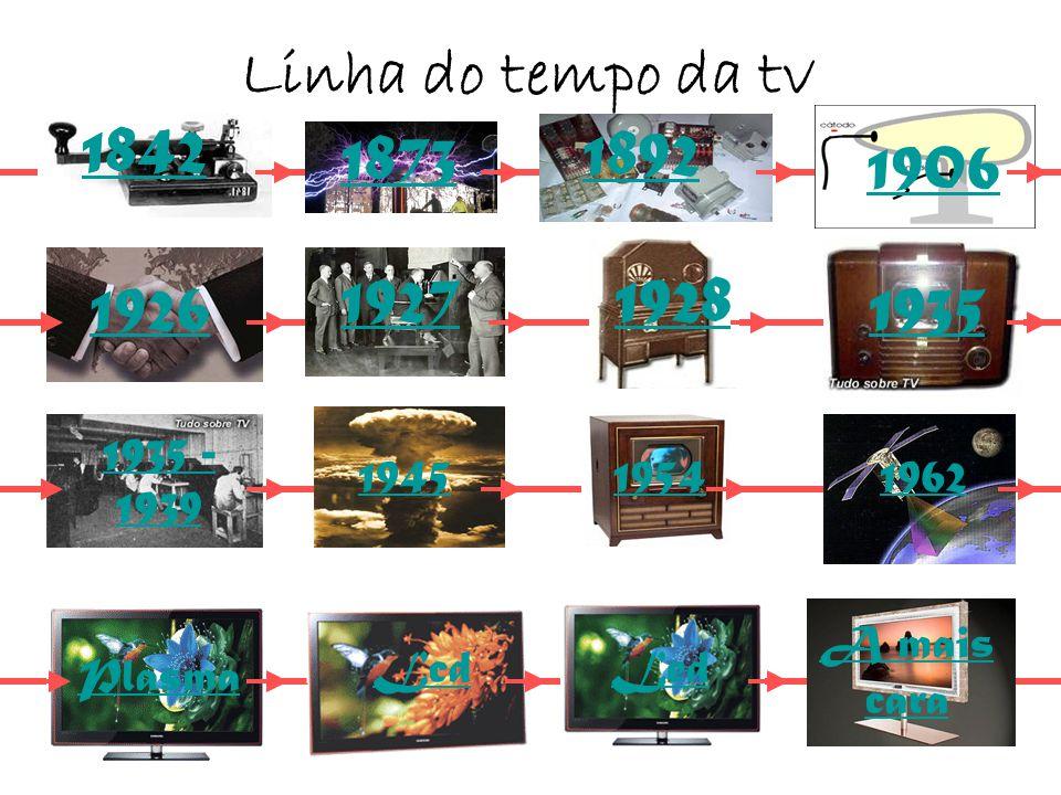 Linha do tempo da tv 1842. 1842. 1873. 1892. 1906. 1927. 1928. 1926. 1935. 1935 - 1939. 1945.