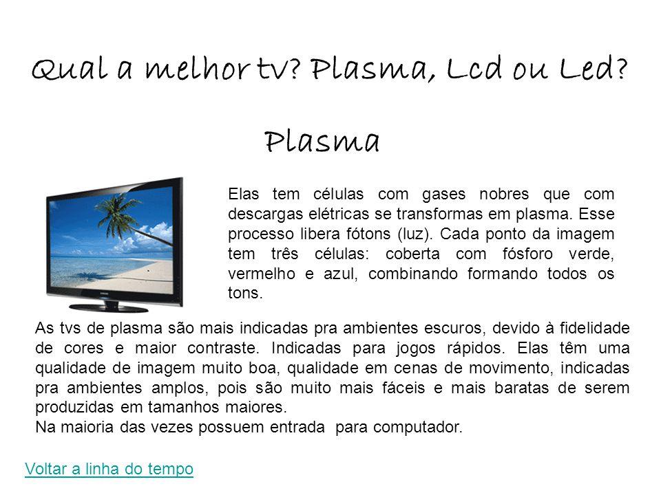Qual a melhor tv Plasma, Lcd ou Led