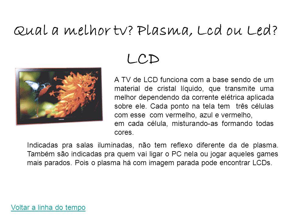 LCD Qual a melhor tv Plasma, Lcd ou Led