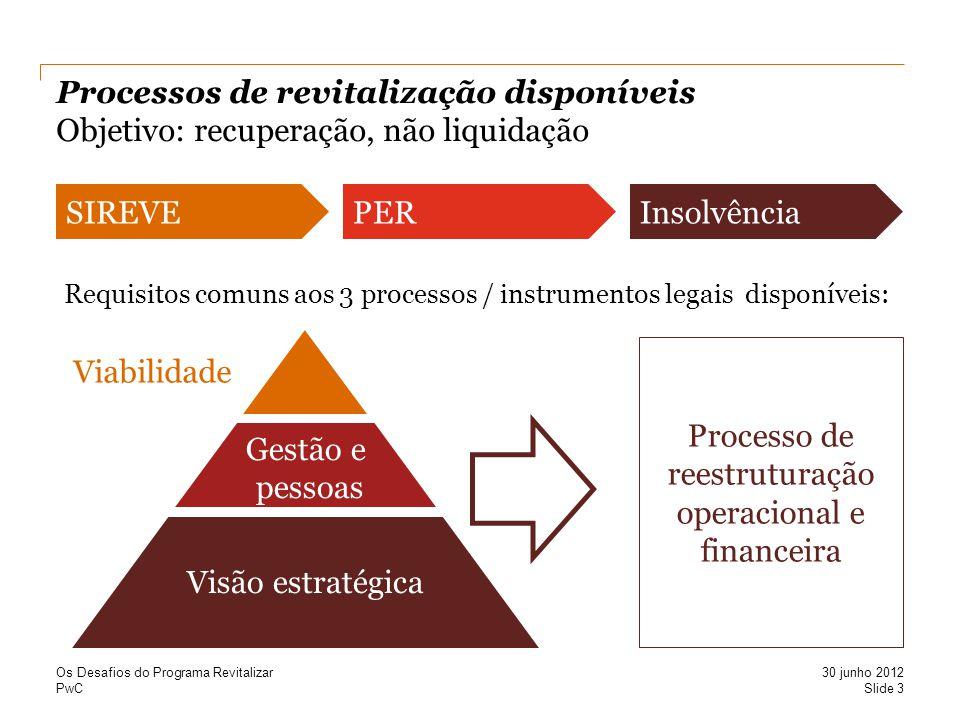 Processo de reestruturação operacional e financeira