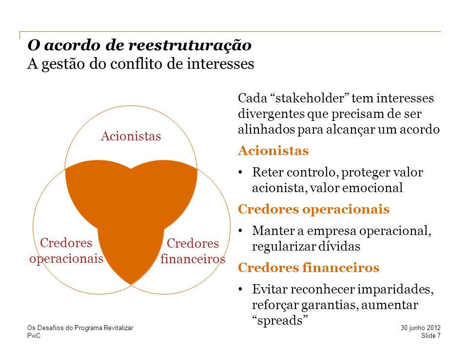 O acordo de reestruturação A gestão do conflito de interesses