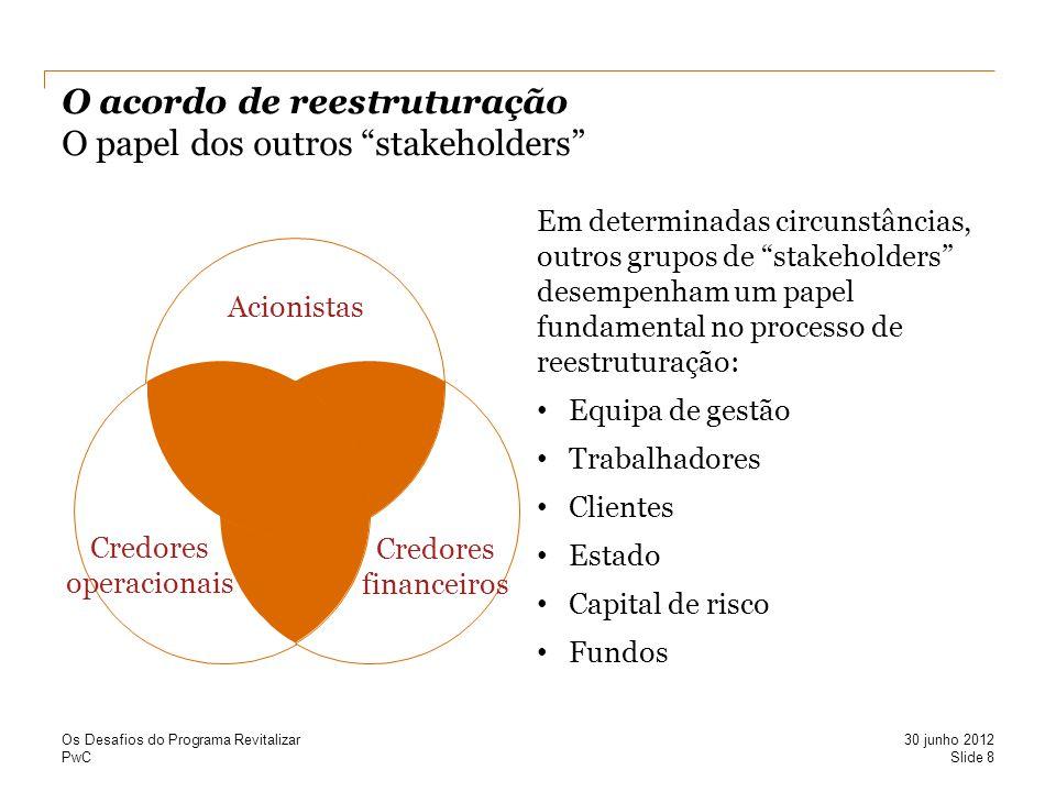 O acordo de reestruturação O papel dos outros stakeholders