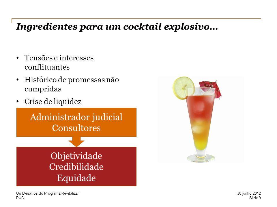 Ingredientes para um cocktail explosivo…