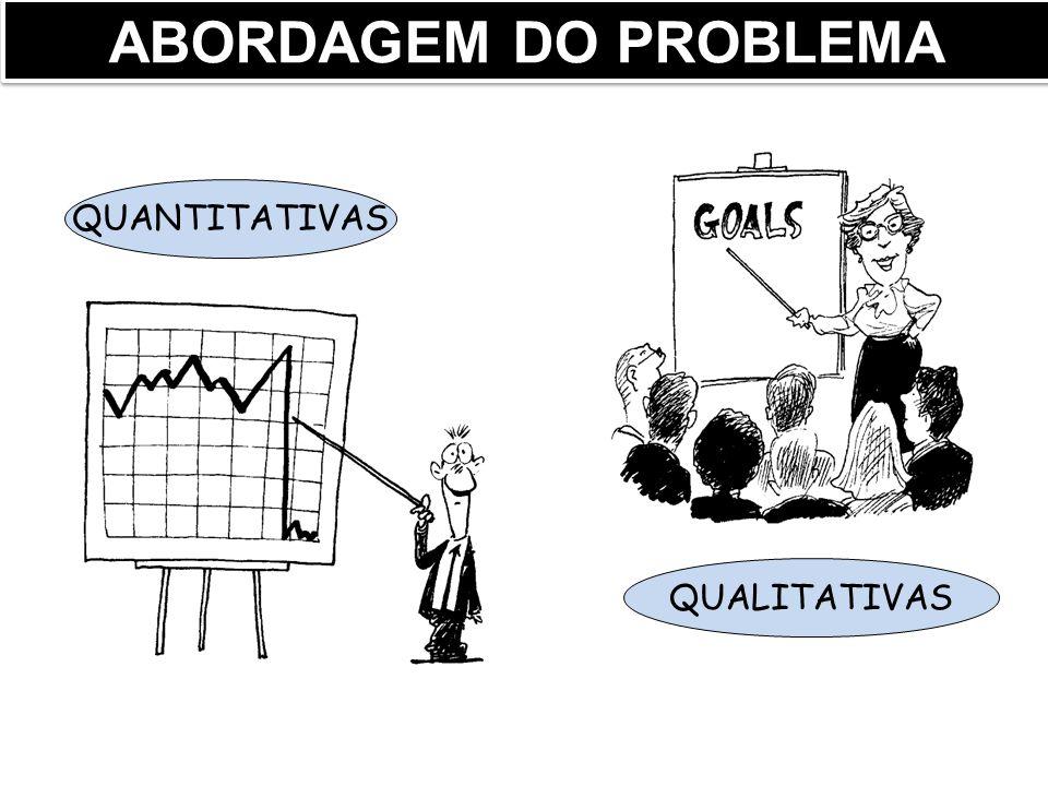 ABORDAGEM DO PROBLEMA QUANTITATIVAS QUALITATIVAS