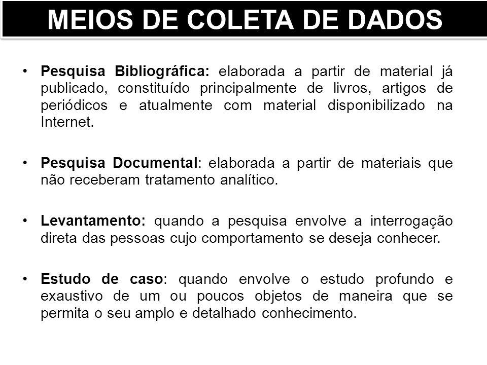 MEIOS DE COLETA DE DADOS