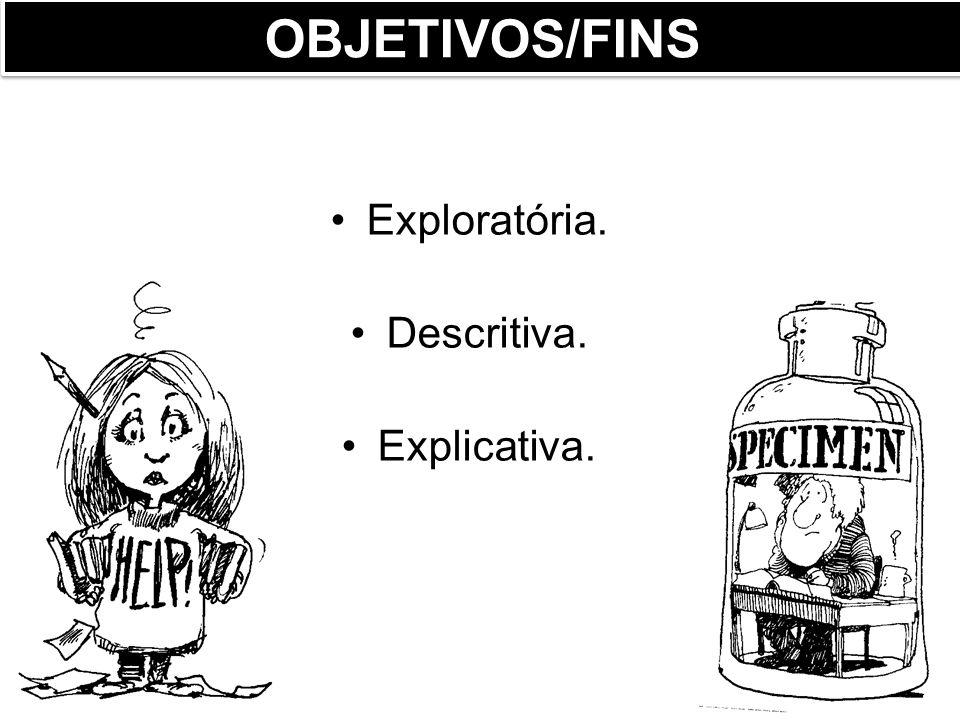 OBJETIVOS/FINS Exploratória. Descritiva. Explicativa.