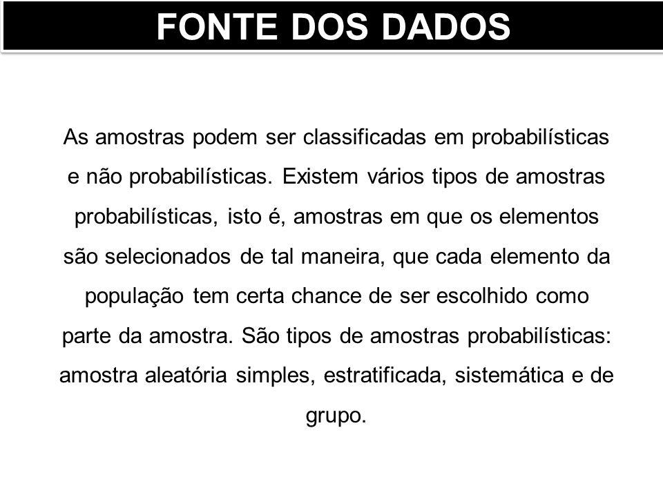 FONTE DOS DADOS