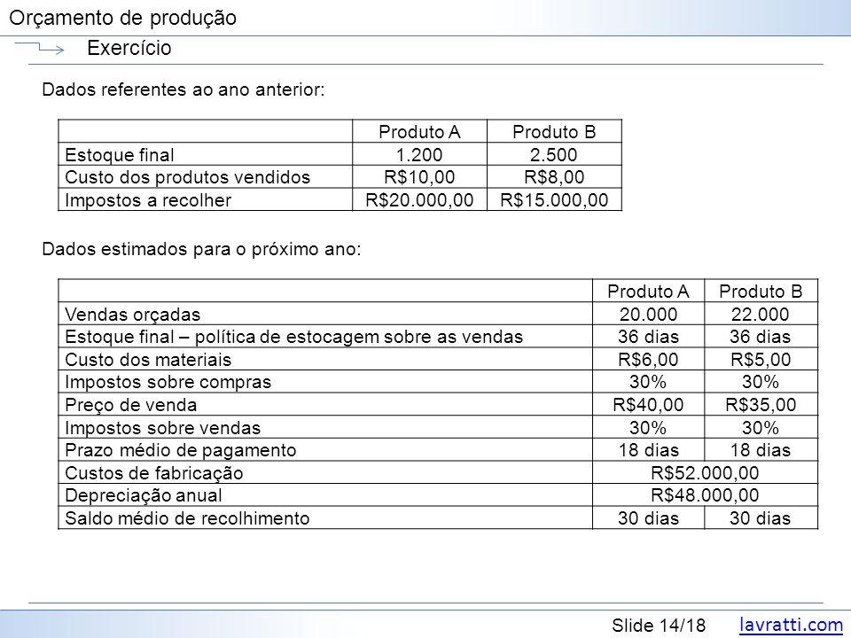 Exercício Dados referentes ao ano anterior: Produto A Produto B