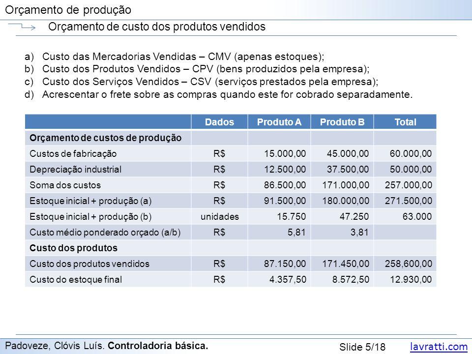 Orçamento de custo dos produtos vendidos