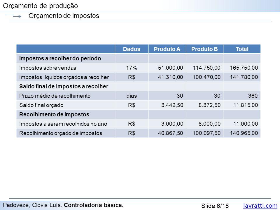 Orçamento de impostos Padoveze, Clóvis Luís. Controladoria básica.