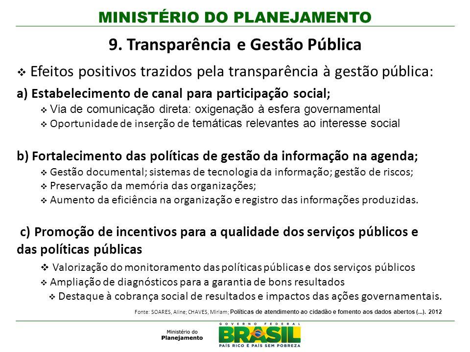 9. Transparência e Gestão Pública