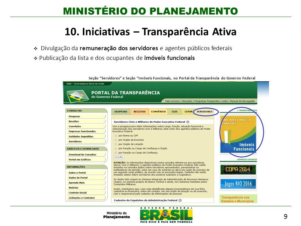 10. Iniciativas – Transparência Ativa